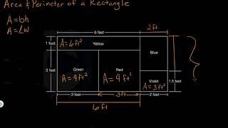Area & Perimeter of a Composite Rectangle