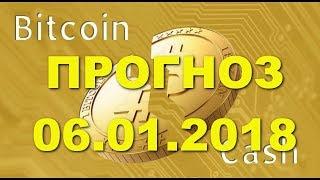 BCH/USD - Bitcoin Cash прогноз цены / график цены на 6.01.2018 / 6 января 2018 года