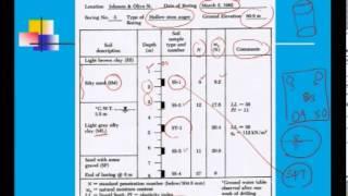 Mod-01 Lec-38 Lecture-38.Geotechnical Measurements&Explorations