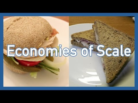 Why Chicken Sandwiches Don t Cost 1500