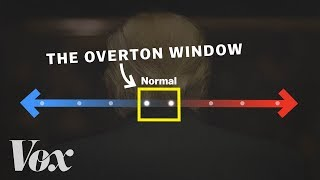Video How Trump makes extreme things look normal MP3, 3GP, MP4, WEBM, AVI, FLV Oktober 2018