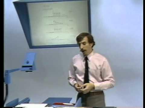 Vorlesung 4, Faltung | MIT RES.6.007 Signale und Systeme, Frühjahr 2011