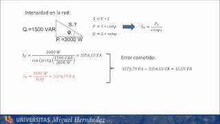 Umh2206 Teoría De Circuitos. Examen Febrero Curso 2012-13