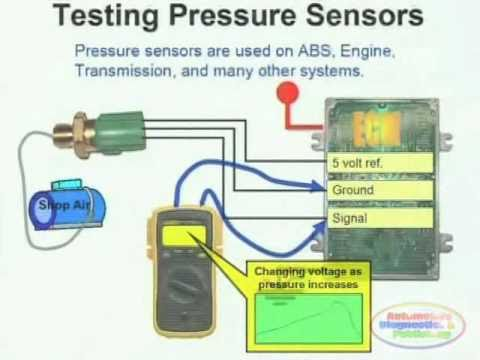 transmission pressure solenoid - Pressure Sensor & Wiring Diagram Amazon Printed Books https://www.createspace.com/3623928 Amazon Kindle Edition http://www.amazon.com/Automotive-Electronic-D...