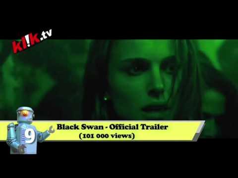 Top 10 Viral Videos - 19th August 2010