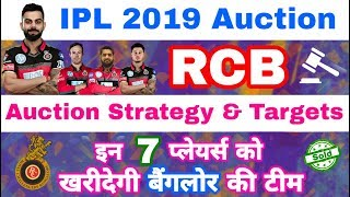 IPL 2019 Auction - RCB Auction Strategy & 7 Targeting Players List | Royal Challengers bangalore