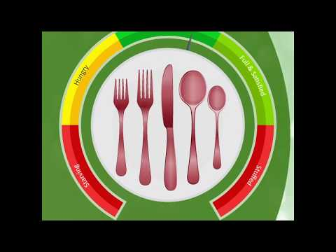 Eating Disorders Mental Health minute video preview image