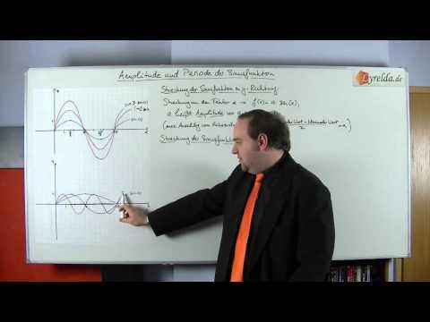 Amplitude & Periode