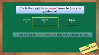 Future Perfect Tense In English Grammar