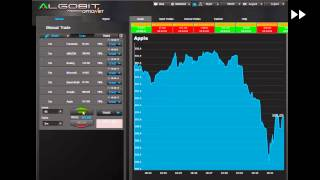 Algobit Review - HFT Trading - LIVE TRADING SESSION