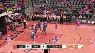 Jefferson's 27 Points Not Enough as Wings Top Stars by WNBA