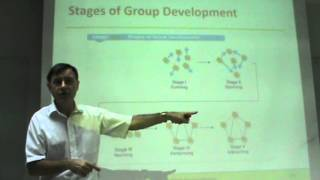 Principles Of Management - Lecture 30