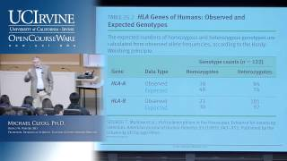 BioSci 94: Organisms To Ecosystems. Lec. 4. Genetic Drift, Mutation, Migration&Inbreeding