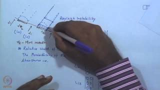 Mod-01 Lec-38 Template Guided Dewetting