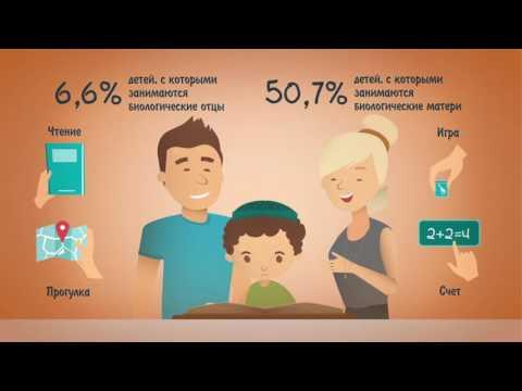 Видео про большое обследование домохозяйств