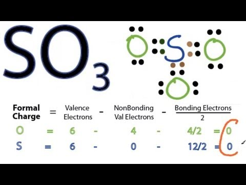 SO3 Lewis Structure - How to Draw the Lewis Structure for SO3 (Sulfur Trioxide)