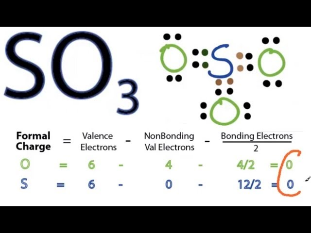 E Dot Diagram For Sulfur Electrical Wiring Diagram