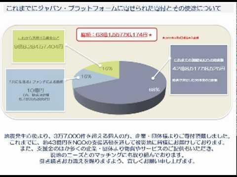 NPO法人ジャパン・プラットフォーム