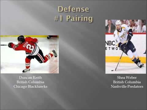 Power Play with CJ: Team Canada's Projected 2014 Olympic Roster