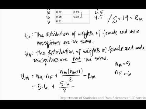 Mann-Whitney U-test