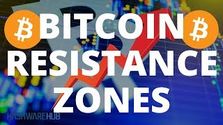 Bitcoin - Resistance Zones - Technical Analysis - Price Predictions