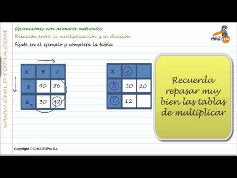 Vídeos Educativos.,Vídeos:Relac. multiplicar / dividir 10