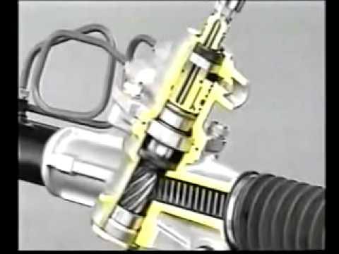 Ремонт рулевой рейки с