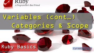 Ruby Basics» Part 4 | Variables - Category&Scope