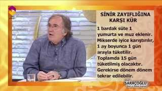 Sinir Zayıflığına Karşı Kür - Prof. Dr. İbrahim Saraçoğlu