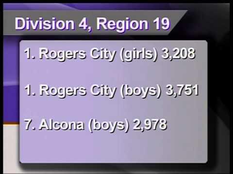 High School Bowling Team Regionals