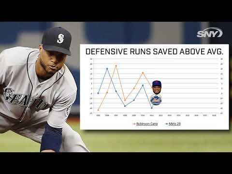 Video: Here's why Robinson Cano could be huge upgrade for Mets defense