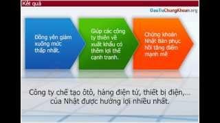 Kinh Nghiệm đầu Tư Chứng Khoán Việt Nam: Chia Sẻ Của Akira Lê Tại Nhật Bản