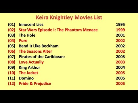 Keira Knightley Movies List