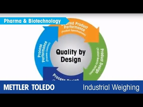Ondemand Webinar Integrate Weighing Processes In Quality By Design METTLER