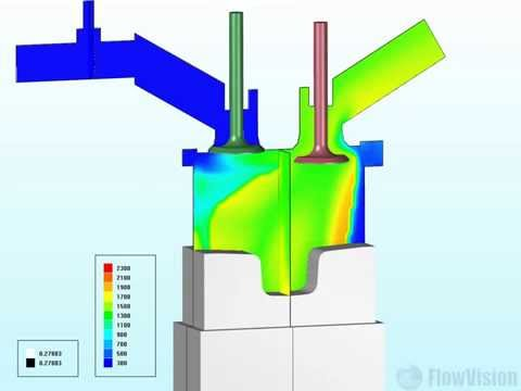CFD simulation of Internal combustion engine in FlowVision