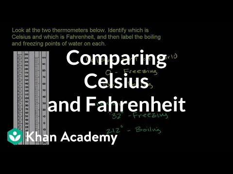 Comparing Celsius And Fahrenheit Temperature Scales (Video) | Khan