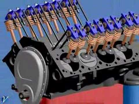 3d Animation Of A Fuel Injected V8