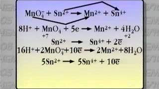 Fundamentals of Chemistry: Unit 6 - Lecture 2: Dr. Tamera Jahnke