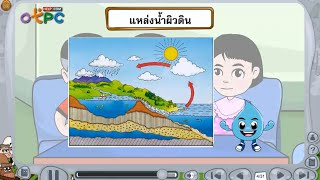 สื่อการเรียนการสอน แหล่งน้ำผิวดิน  ป.3 วิทยาศาสตร์