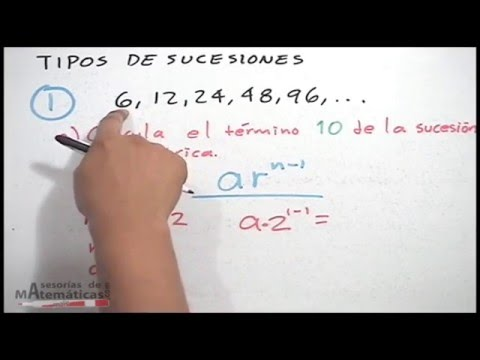 Vídeos Educativos.,Vídeos:Sucesión geométrica
