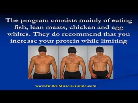 P90X Diet Plan | P90X Diet | P90X Meal Plan | pdf | Guide | Explanation