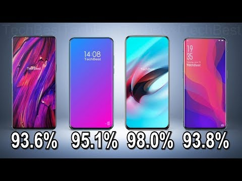 Top 10 Highest Screen-to-body Ratio Smartphones 2019