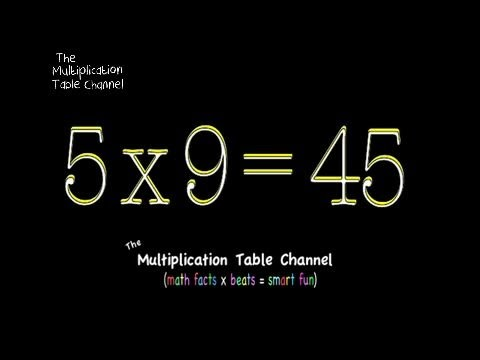 Multiplication Table 5