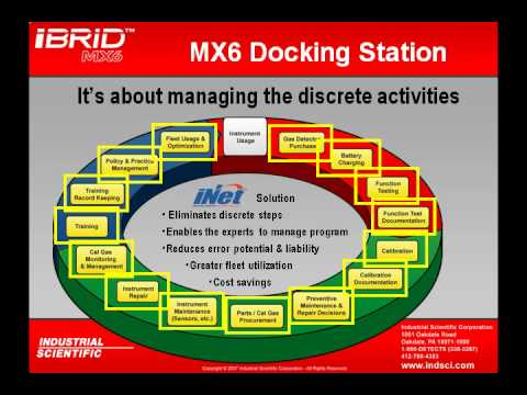 Industrial Scientific MX6 - DS2 Docking Station and iNet Insite