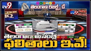 Telangana Election Results 2018: TV9 Rajinikanth Analysis