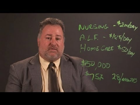 What Does Long-Term Health Insurance Cover? : Supplemental Insurance & More