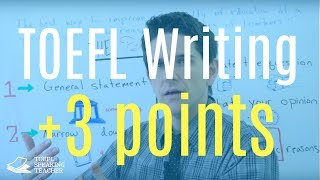 Video Improve Your TOEFL Writing by 3 Points - Start STRONG MP3, 3GP, MP4, WEBM, AVI, FLV Desember 2018