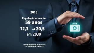 Instituto alerta para desequilíbrio financeiro das operadoras provocado pelo envelhecimento da popul