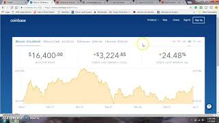 Litecoin is about to EXPLODE!!!