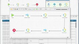 Pervasive Data Integrator™ v10 Creating Process & Maps for Data Integration